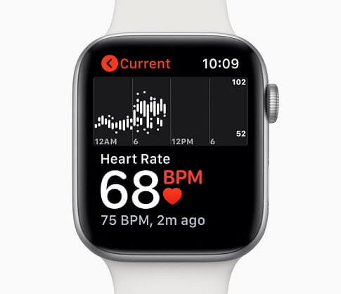 ECG and other heart friendly features in Watch Series 4