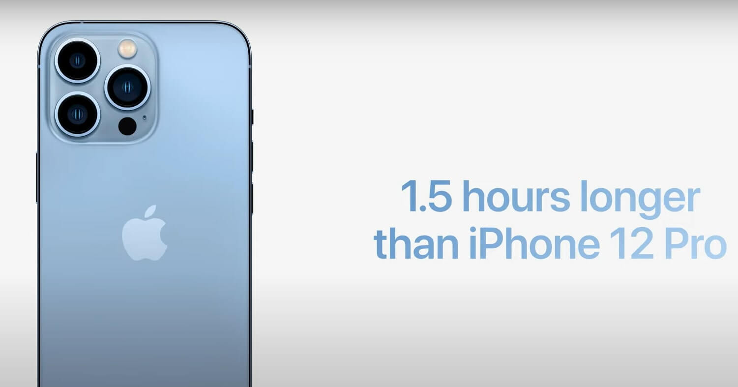 Top 5 Features That Make iPhone 13 Pro & iPhone 13 Pro Max The Best iPhones