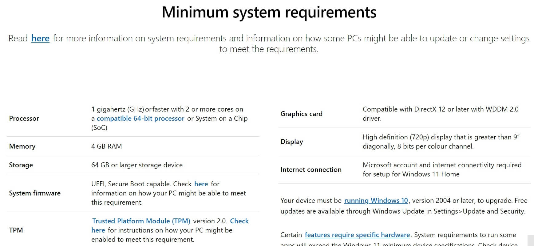 minimum requirements for Windows 11 in pc
