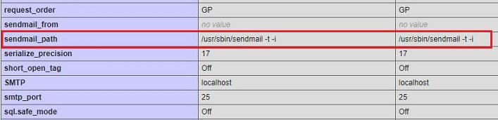 Sendmai_Path in PHP info script